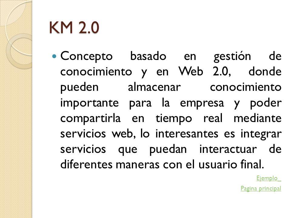 KM 2.0 Concepto basado en gestión de conocimiento y en Web 2.0, donde pueden almacenar conocimiento importante para la empresa y poder compartirla en