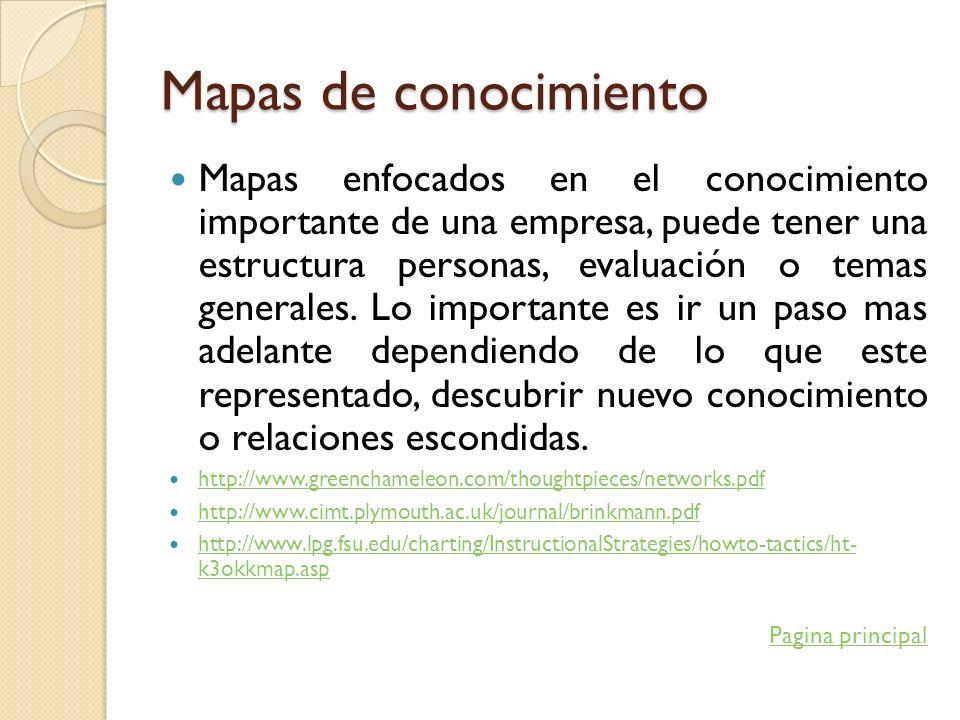 Mapas de conocimiento Mapas enfocados en el conocimiento importante de una empresa, puede tener una estructura personas, evaluación o temas generales.