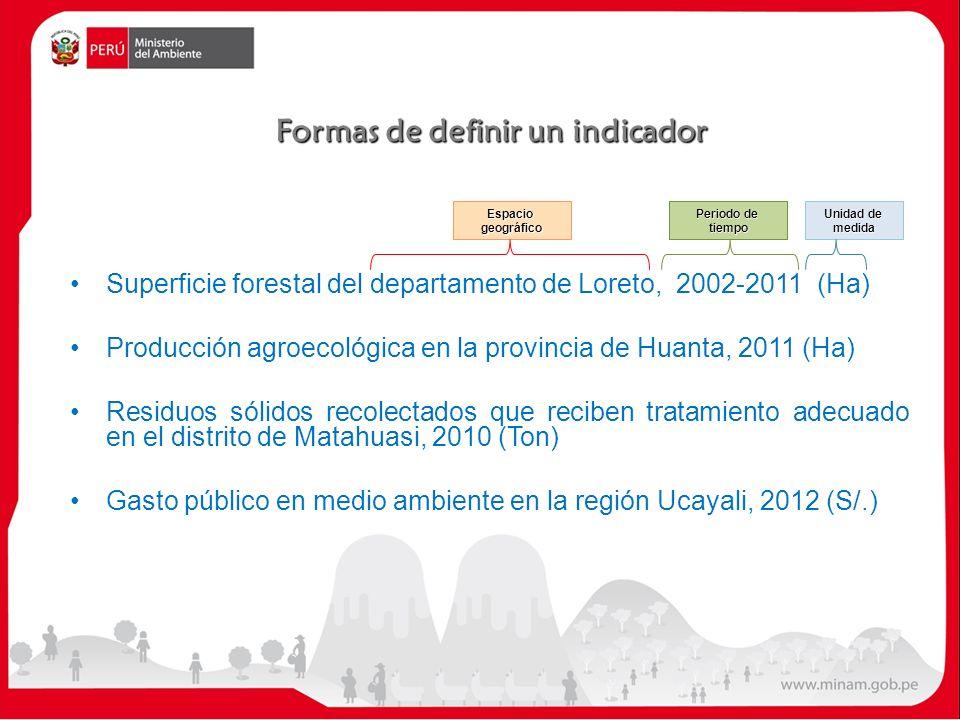 Formas de definir un indicador Superficie forestal del departamento de Loreto, 2002-2011 (Ha) Producción agroecológica en la provincia de Huanta, 2011 (Ha) Residuos sólidos recolectados que reciben tratamiento adecuado en el distrito de Matahuasi, 2010 (Ton) Gasto público en medio ambiente en la región Ucayali, 2012 (S/.) Unidad de medida Periodo de tiempoEspaciogeográfico