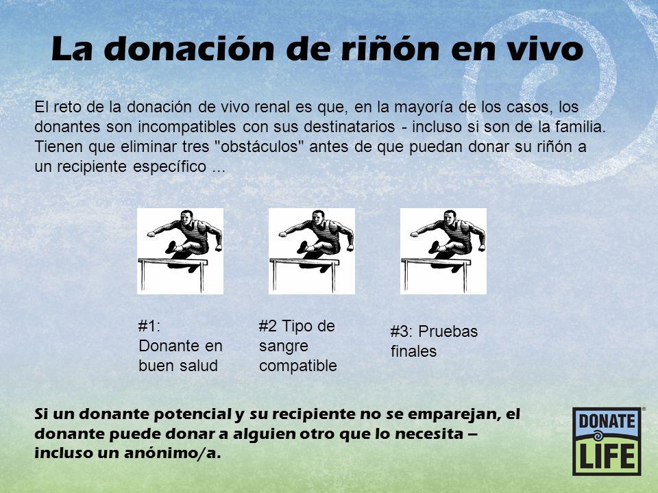 La donación de riñón en vivo El reto de la donación de vivo renal es que, en la mayoría de los casos, los donantes son incompatibles con sus destinata