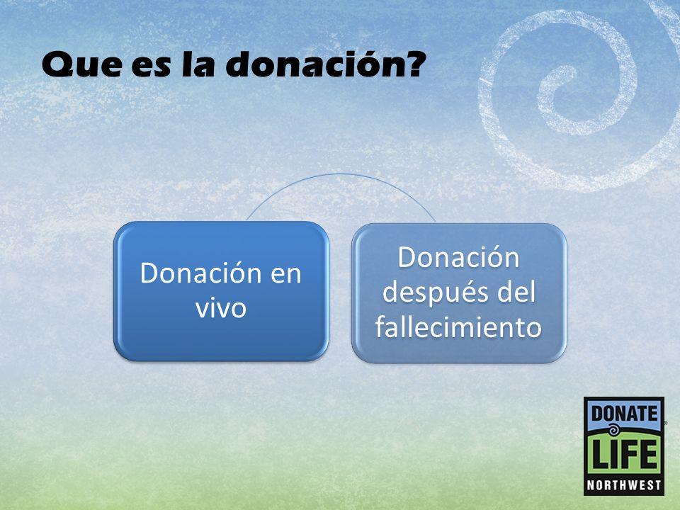 Que es la donación? Donación en vivo Donación después del fallecimiento