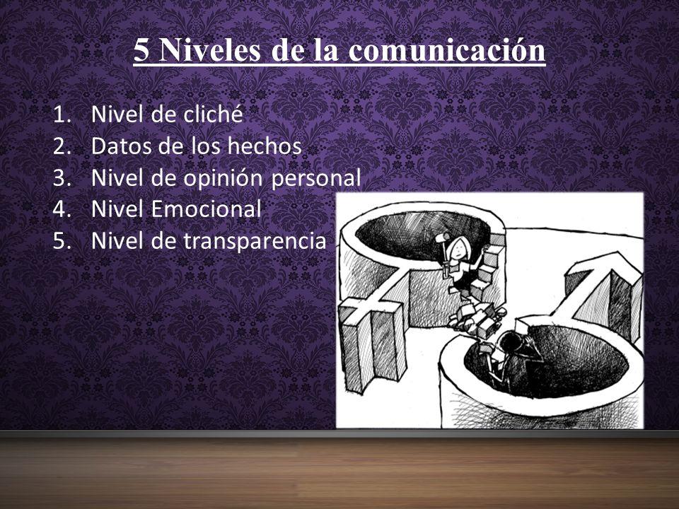 1.Nivel de cliché 2.Datos de los hechos 3.Nivel de opinión personal 4.Nivel Emocional 5.Nivel de transparencia 5 Niveles de la comunicación