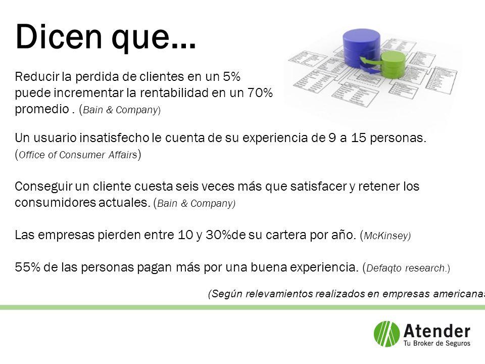 Reducir la perdida de clientes en un 5% puede incrementar la rentabilidad en un 70% promedio.