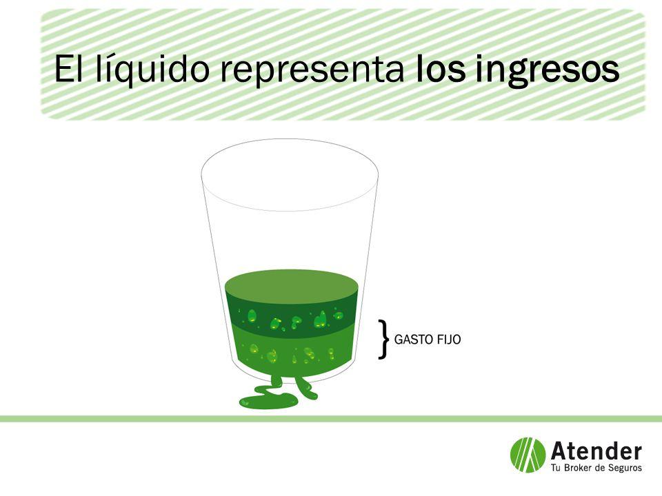 El líquido representa los ingresos