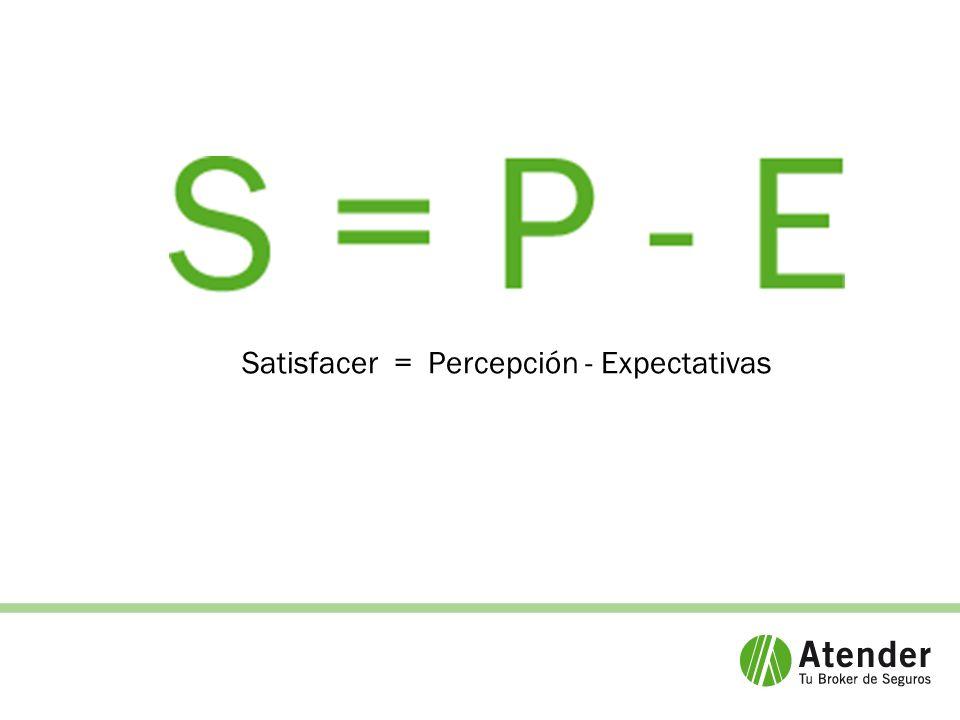 Satisfacer = Percepción - Expectativas