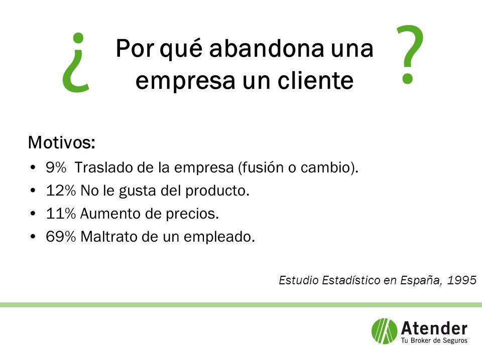 Por qué abandona una empresa un cliente Motivos: 9% Traslado de la empresa (fusión o cambio).