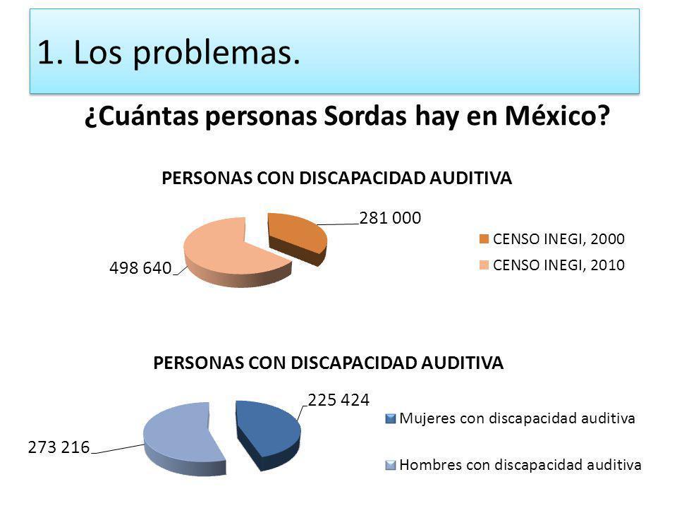 ¿Cuántas personas Sordas hay en México?