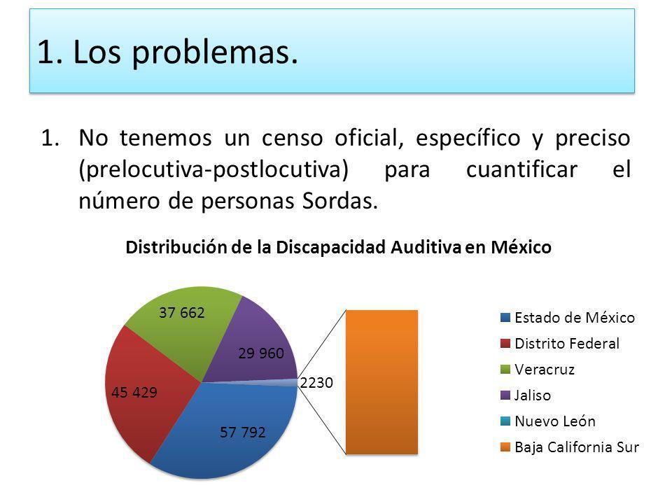 Acerca de los problemas… 1.No tenemos un censo oficial, específico y preciso (prelocutiva-postlocutiva) para cuantificar el número de personas Sordas.