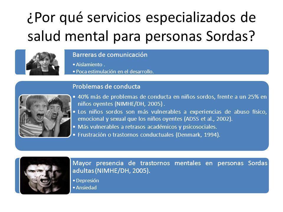 ¿Por qué servicios especializados de salud mental para personas Sordas? Barreras de comunicación Aislamiento. Poca estimulación en el desarrollo. Prob