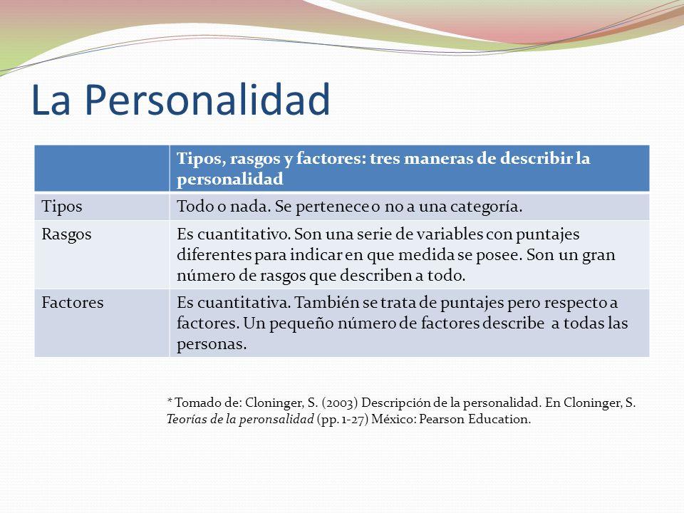 La Personalidad Tipos, rasgos y factores: tres maneras de describir la personalidad TiposTodo o nada.