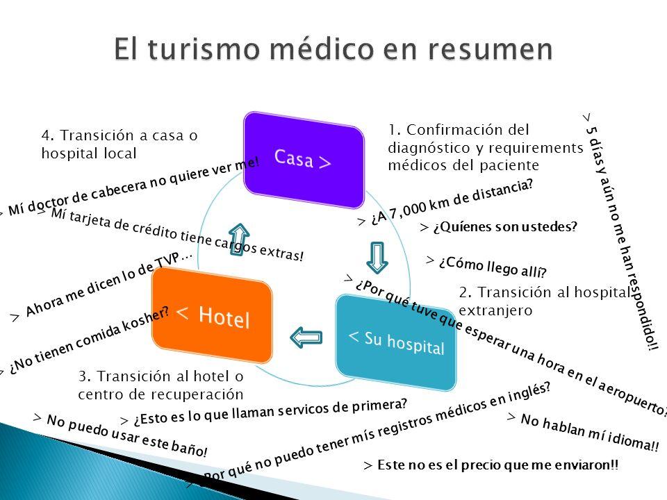 Propósito: Asegurar que el paciente disfrute de un proceso fluido y sin inconvenientes desde que se recoge en el aeropuerto hasta el hotel u hospital.