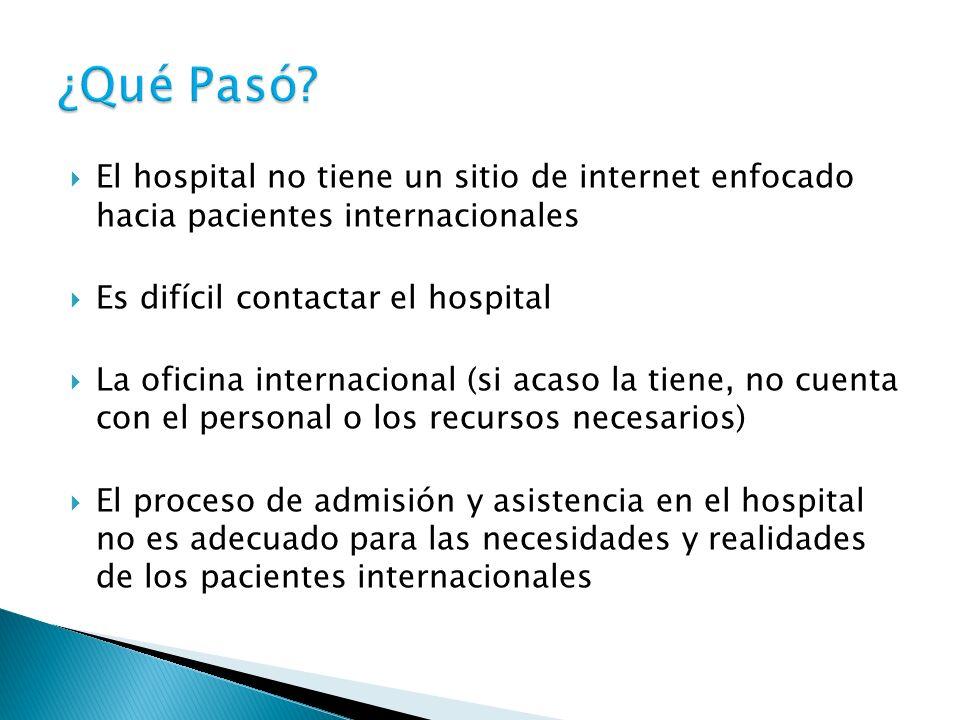 El hospital no tiene un sitio de internet enfocado hacia pacientes internacionales Es difícil contactar el hospital La oficina internacional (si acaso