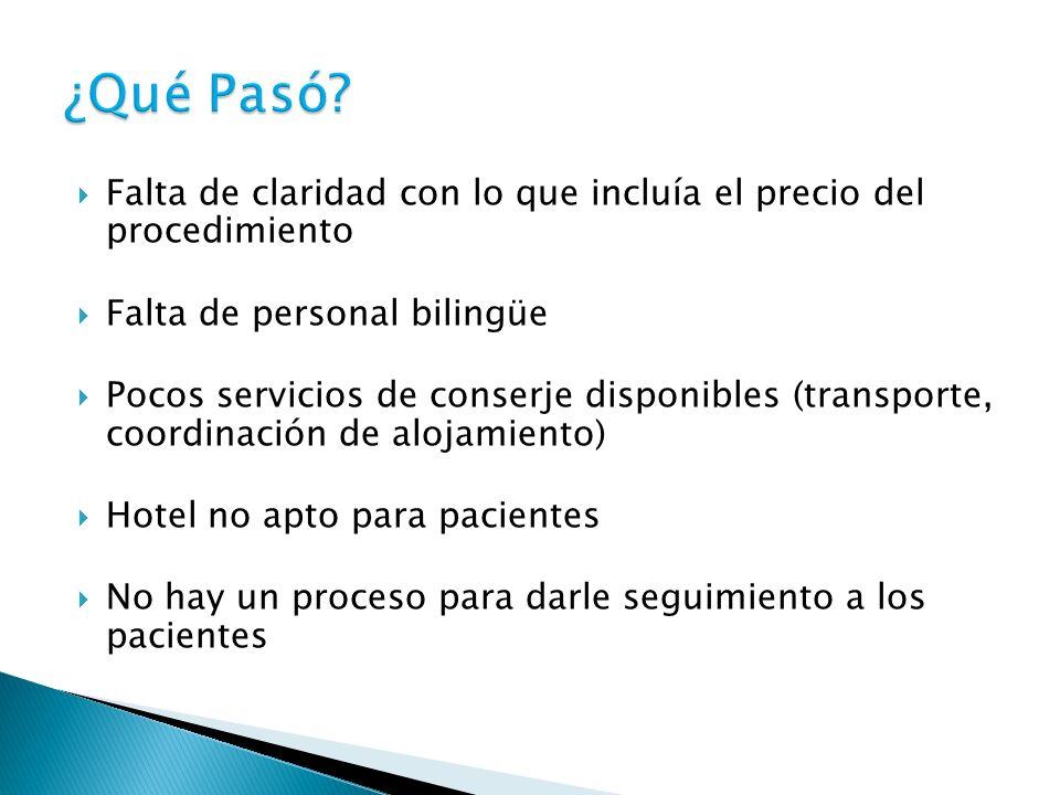 Falta de claridad con lo que incluía el precio del procedimiento Falta de personal bilingüe Pocos servicios de conserje disponibles (transporte, coord