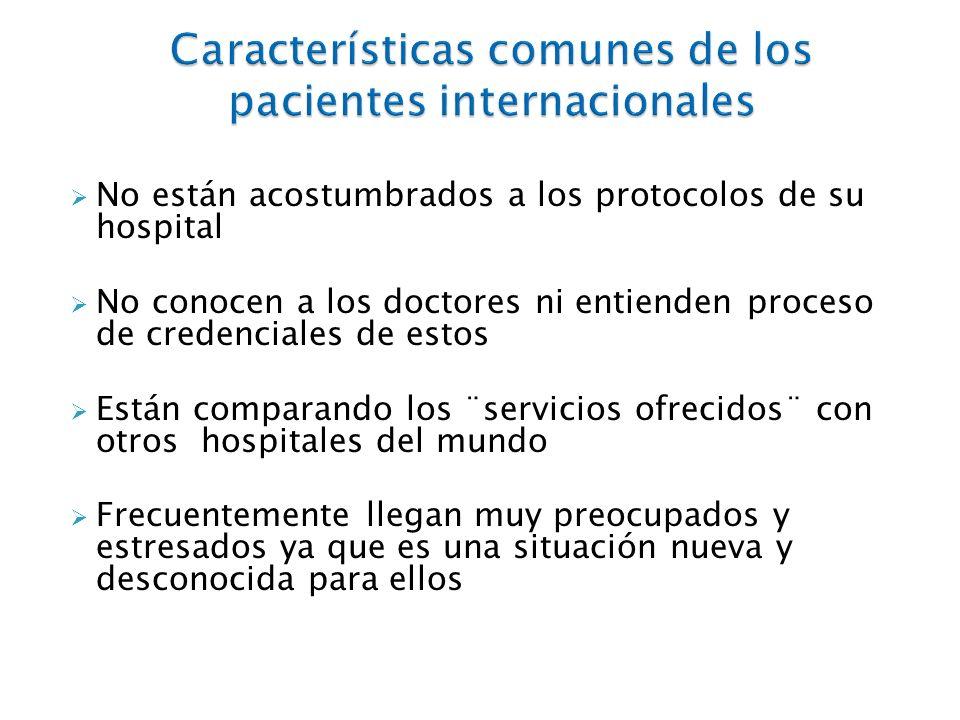 No están acostumbrados a los protocolos de su hospital No conocen a los doctores ni entienden proceso de credenciales de estos Están comparando los ¨s