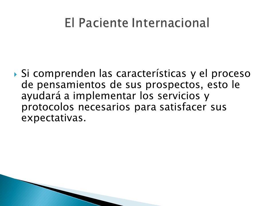 Si comprenden las características y el proceso de pensamientos de sus prospectos, esto le ayudará a implementar los servicios y protocolos necesarios