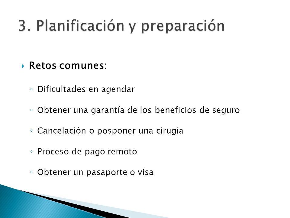 Retos comunes: Dificultades en agendar Obtener una garantía de los beneficios de seguro Cancelación o posponer una cirugía Proceso de pago remoto Obte