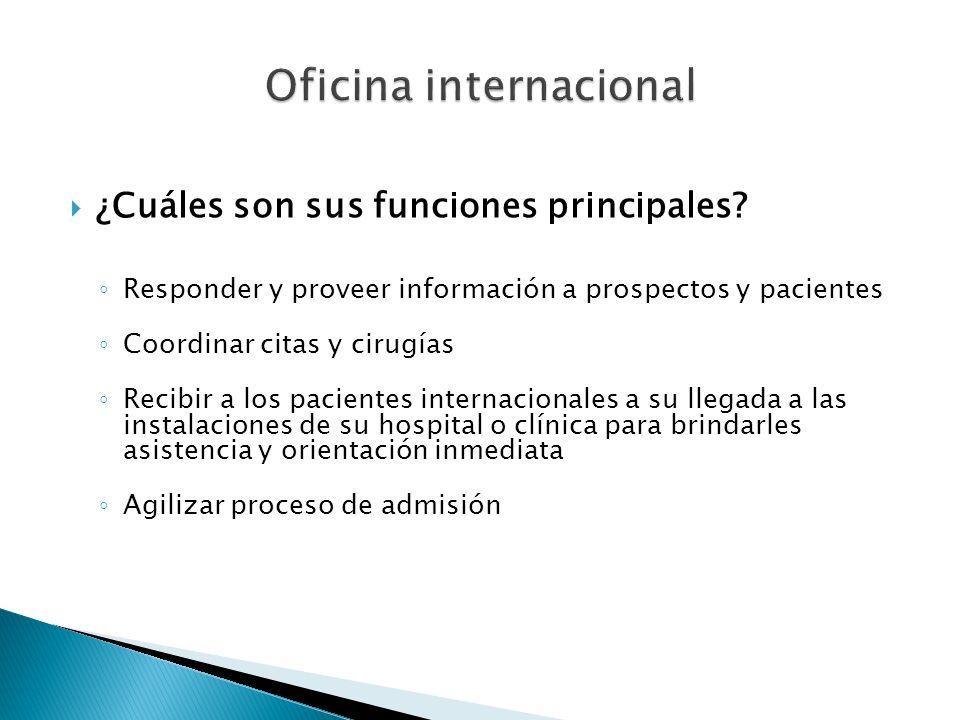 ¿Cuáles son sus funciones principales? Responder y proveer información a prospectos y pacientes Coordinar citas y cirugías Recibir a los pacientes int