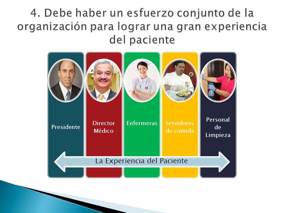 Presidente Director Médico EnfermerasServidores de comida Personal de Limpieza La Experiencia del Paciente