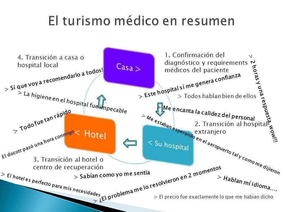 1. Confirmación del diagnóstico y requirements médicos del paciente 2. Transición al hospital extranjero 3. Transición al hotel o centro de recuperaci