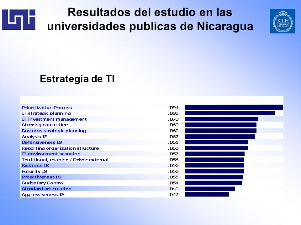 Estrategia de TI Resultados del estudio en las universidades publicas de Nicaragua