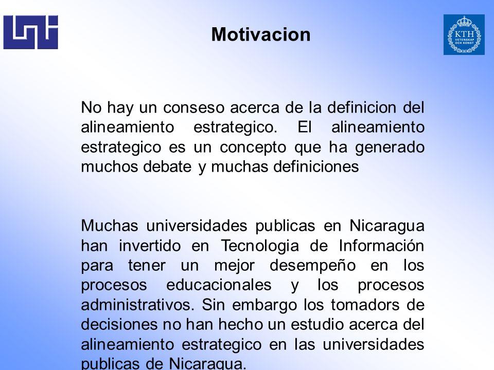 Motivacion No hay un conseso acerca de la definicion del alineamiento estrategico. El alineamiento estrategico es un concepto que ha generado muchos d