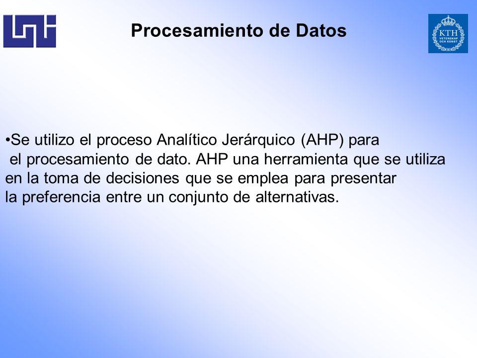 Procesamiento de Datos Se utilizo el proceso Analítico Jerárquico (AHP) para el procesamiento de dato. AHP una herramienta que se utiliza en la toma d