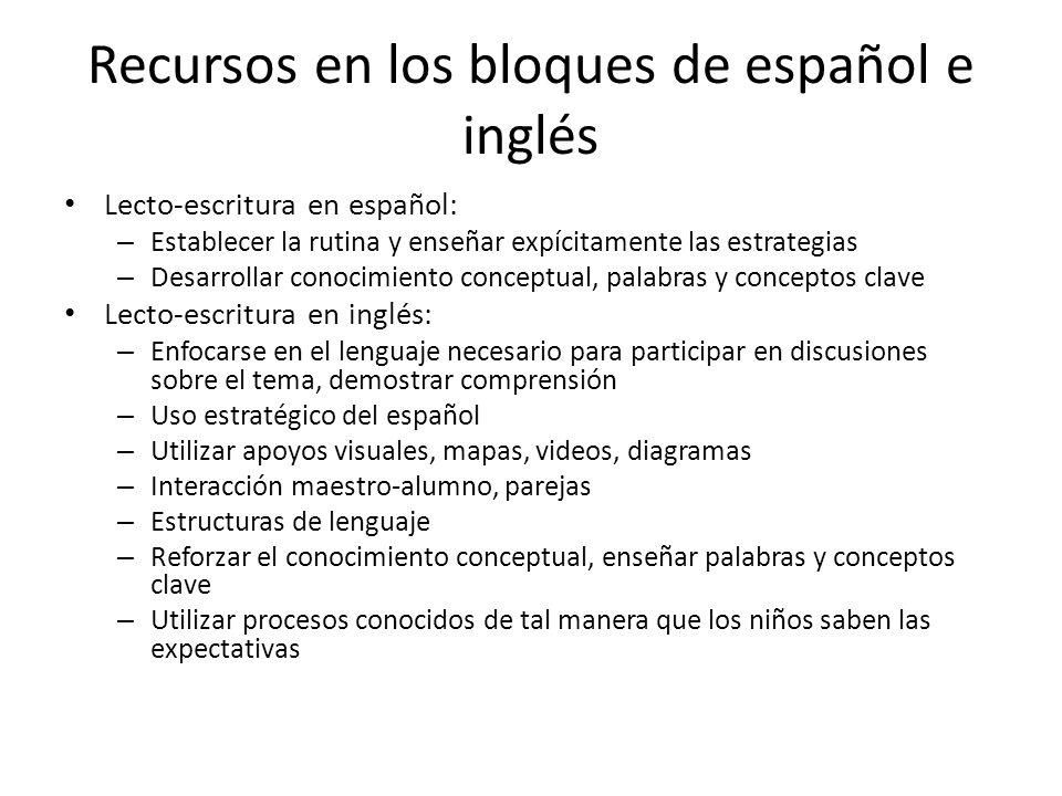 Recursos en los bloques de español e inglés Lecto-escritura en español: – Establecer la rutina y enseñar expícitamente las estrategias – Desarrollar c