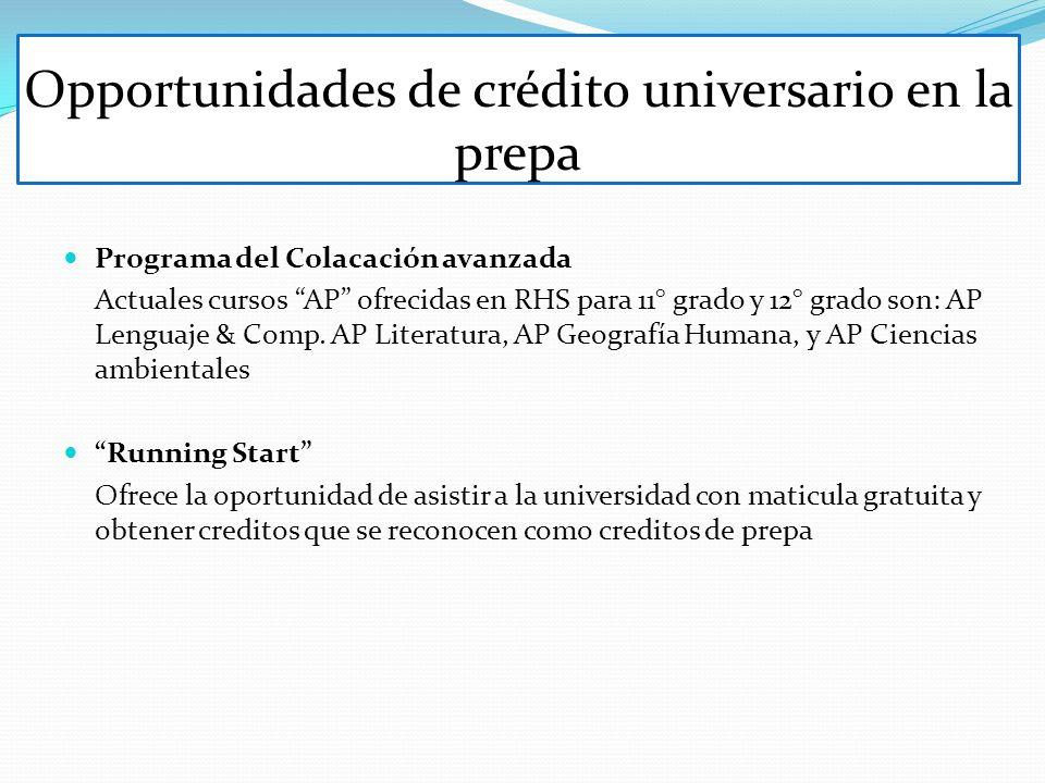 Opportunidades de crédito universario en la prepa Programa del Colacación avanzada Actuales cursos AP ofrecidas en RHS para 11° grado y 12° grado son: AP Lenguaje & Comp.