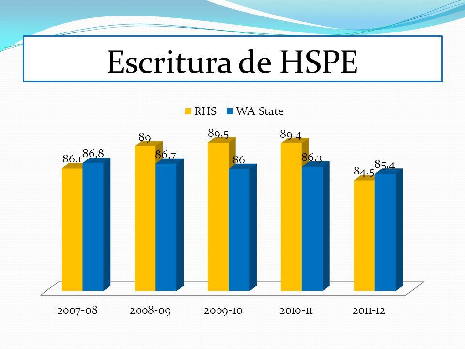 Escritura de HSPE
