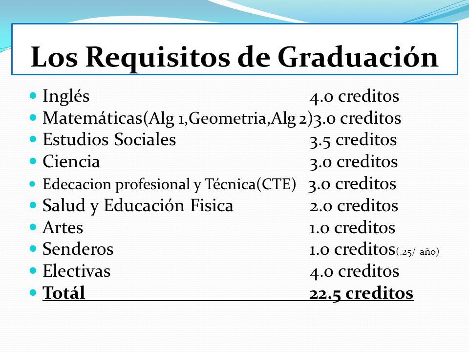 Los Requisitos de Graduación Inglés4.0 creditos Matemáticas (Alg 1,Geometria,Alg 2) 3.0 creditos Estudios Sociales3.5 creditos Ciencia3.0 creditos Edecacion profesional y Técnica(CTE) 3.0 creditos Salud y Educación Fisica2.0 creditos Artes1.0 creditos Senderos1.0 creditos (.25/ año) Electivas4.0 creditos Totál22.5 creditos