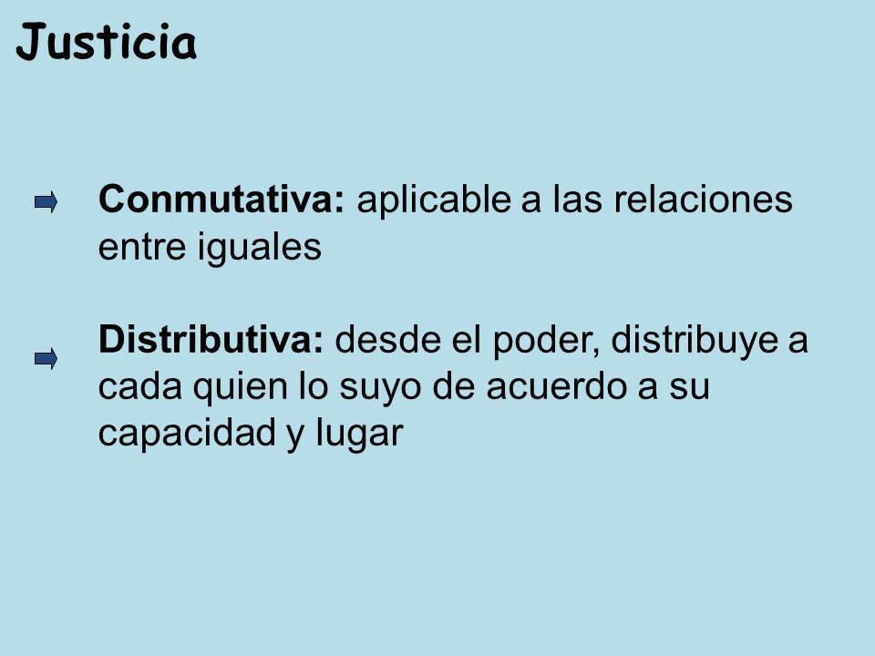 Justicia Conmutativa: aplicable a las relaciones entre iguales Distributiva: desde el poder, distribuye a cada quien lo suyo de acuerdo a su capacidad
