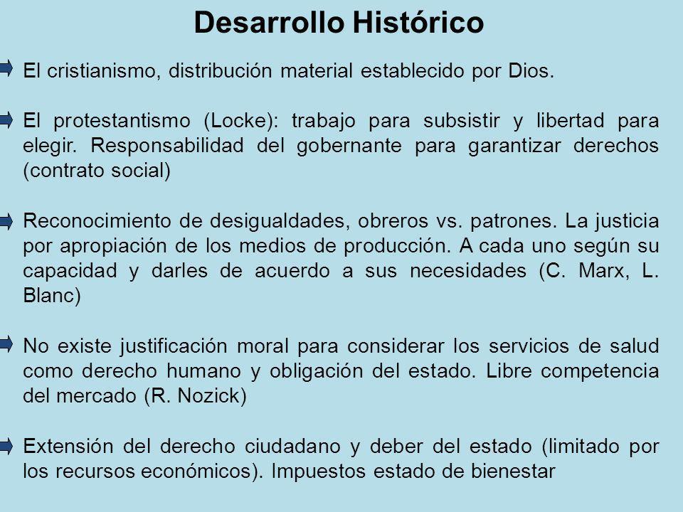 Desarrollo Histórico El cristianismo, distribución material establecido por Dios. El protestantismo (Locke): trabajo para subsistir y libertad para el