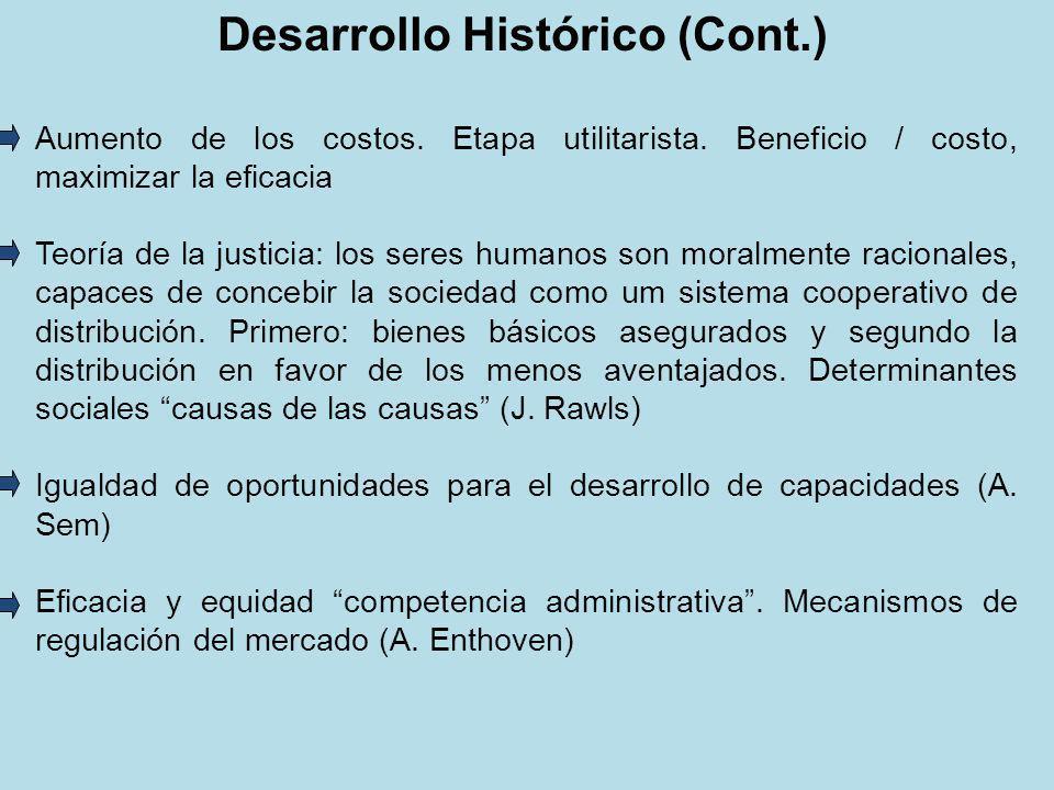 Desarrollo Histórico (Cont.) Aumento de los costos. Etapa utilitarista. Beneficio / costo, maximizar la eficacia Teoría de la justicia: los seres huma