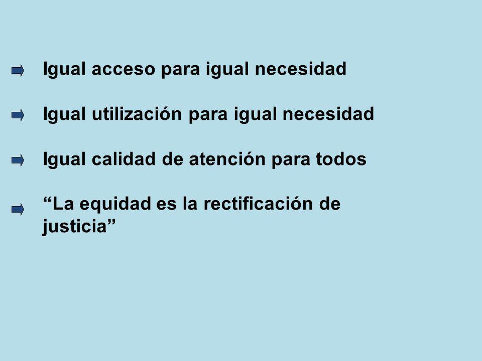 Igual acceso para igual necesidad Igual utilización para igual necesidad Igual calidad de atención para todos La equidad es la rectificación de justic