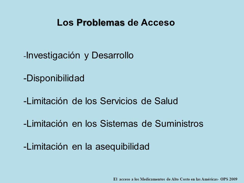 Problemas Los Problemas de Acceso - Investigación y Desarrollo -Disponibilidad -Limitación de los Servicios de Salud -Limitación en los Sistemas de Su