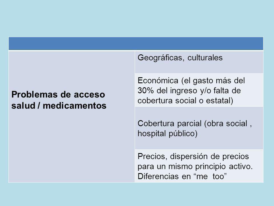 Problemas de acceso salud / medicamentos Geográficas, culturales Económica (el gasto más del 30% del ingreso y/o falta de cobertura social o estatal)