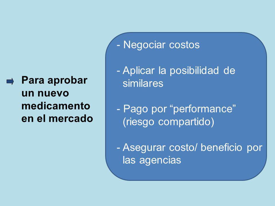 Para aprobar un nuevo medicamento en el mercado - Negociar costos - Aplicar la posibilidad de similares - Pago por performance (riesgo compartido) - A