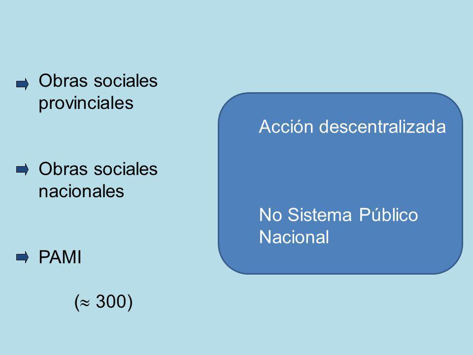 Obras sociales provinciales Obras sociales nacionales PAMI ( 300) Acción descentralizada No Sistema Público Nacional