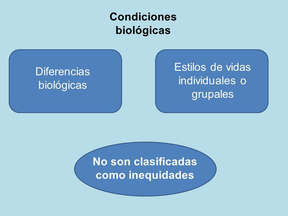 Condiciones biológicas Diferencias biológicas Estilos de vidas individuales o grupales No son clasificadas como inequidades