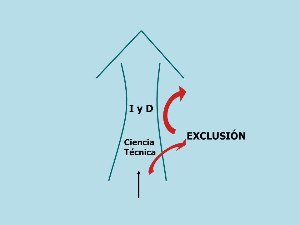 I y D Ciencia Técnica EXCLUSIÓN