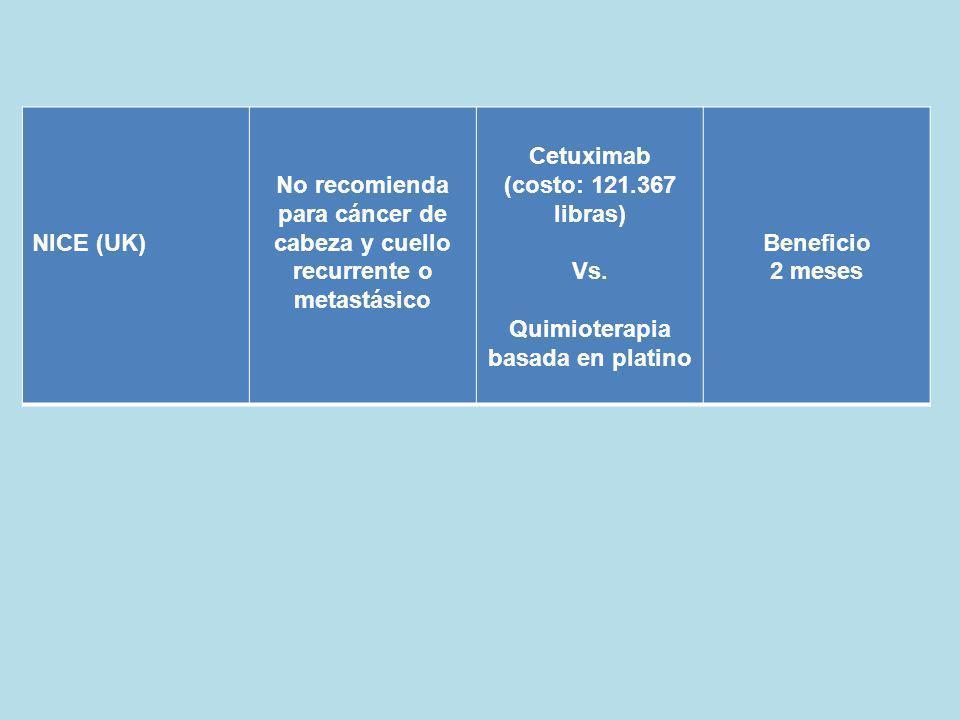 NICE (UK) No recomienda para cáncer de cabeza y cuello recurrente o metastásico Cetuximab (costo: 121.367 libras) Vs. Quimioterapia basada en platino