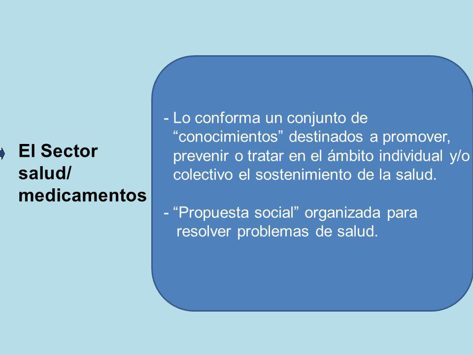 El Sector salud/ medicamentos -Lo conforma un conjunto de conocimientos destinados a promover, prevenir o tratar en el ámbito individual y/o colectivo