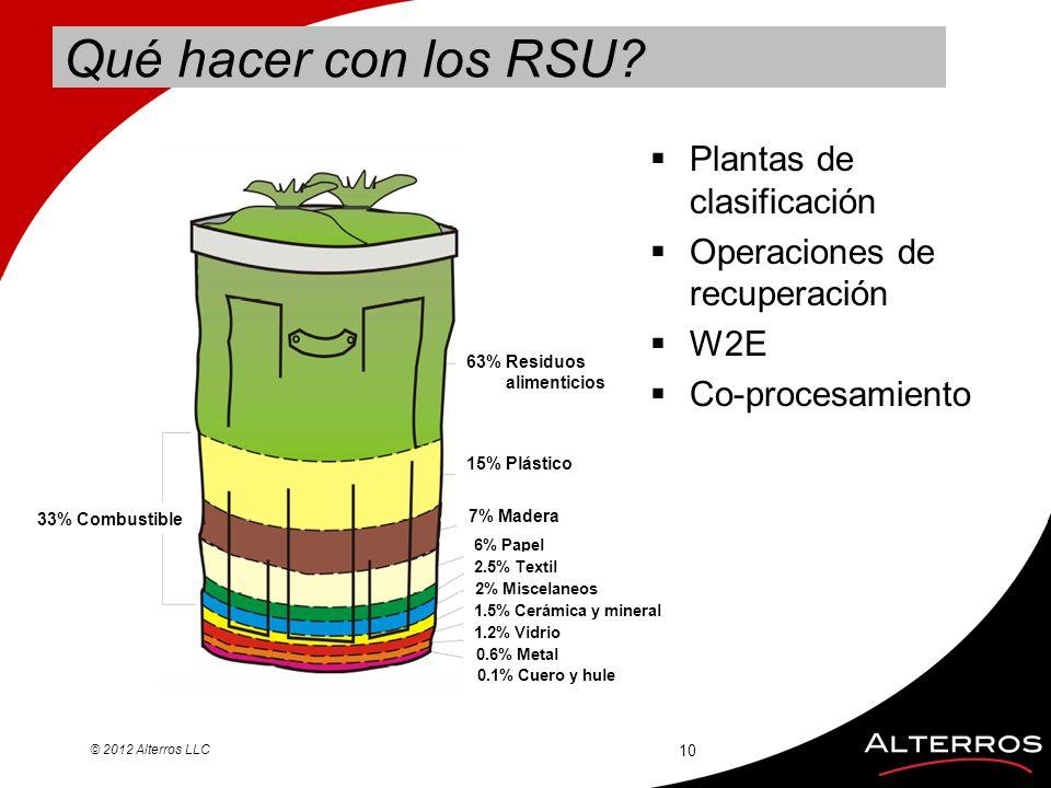 © 2012 Alterros LLC 10 Qué hacer con los RSU? 33% Combustible 63% Residuos alimenticios 15% Plástico 7% Madera 6% Papel 2.5% Textil 2% Miscelaneos 1.2