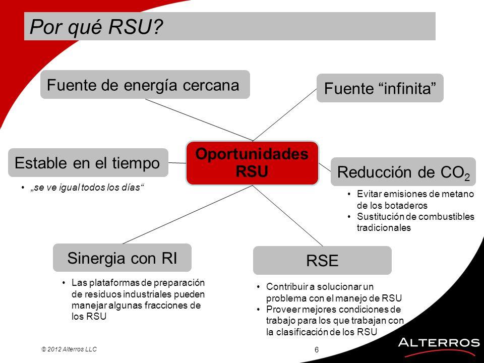 Por qué RSU? © 2012 Alterros LLC 6 Oportunidades RSU Sinergia con RI Las plataformas de preparación de residuos industriales pueden manejar algunas fr