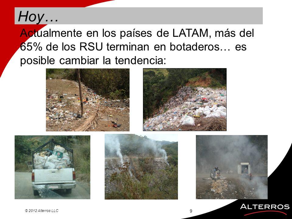 Hoy… © 2012 Alterros LLC 9 Actualmente en los países de LATAM, más del 65% de los RSU terminan en botaderos… es posible cambiar la tendencia: