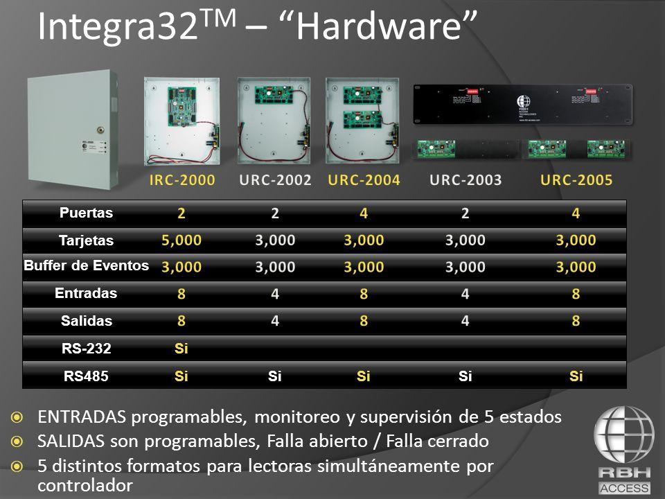 Buffer de Eventos Puertas Entradas Si Tarjetas RS485 Salidas RS-232Si Integra32 TM – Hardware ENTRADAS programables, monitoreo y supervisión de 5 esta