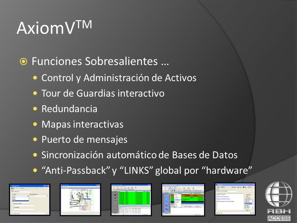 Funciones Sobresalientes … Control y Administración de Activos Tour de Guardias interactivo Redundancia Mapas interactivas Puerto de mensajes Sincroni