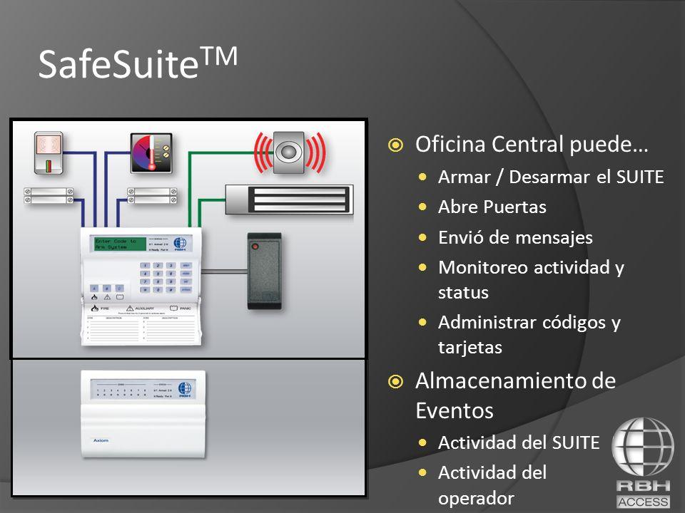 SafeSuite TM Oficina Central puede… Armar / Desarmar el SUITE Abre Puertas Envió de mensajes Monitoreo actividad y status Administrar códigos y tarjet