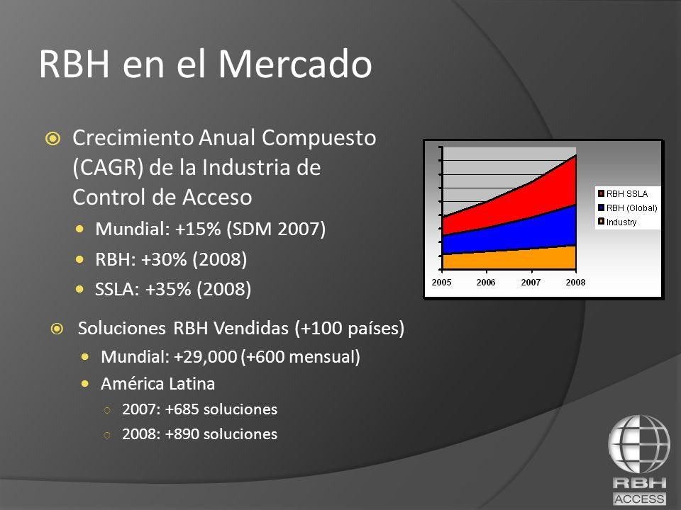 RBH en el Mercado Crecimiento Anual Compuesto (CAGR) de la Industria de Control de Acceso Mundial: +15% (SDM 2007) RBH: +30% (2008) SSLA: +35% (2008)