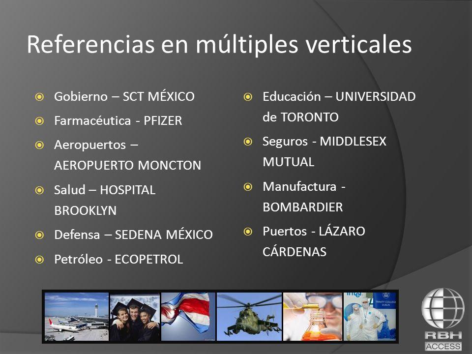 Referencias en múltiples verticales Gobierno – SCT MÉXICO Farmacéutica - PFIZER Aeropuertos – AEROPUERTO MONCTON Salud – HOSPITAL BROOKLYN Defensa – S
